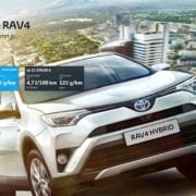 Toyota RAV4 Generation 4